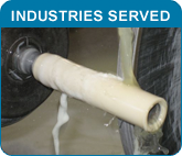 Ceramic Grinding Industries Served